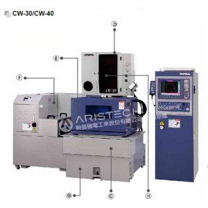 Máy cắt dây CNC CW-30