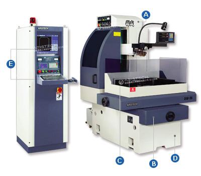 Máy cắt dây CNC DW-35