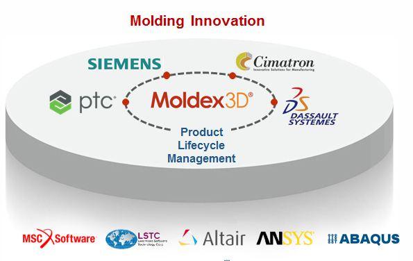 moldex3d_tich_hop_trong_cac_phan_mem_cad-cam-Solidworks-catia-cimatron-NX