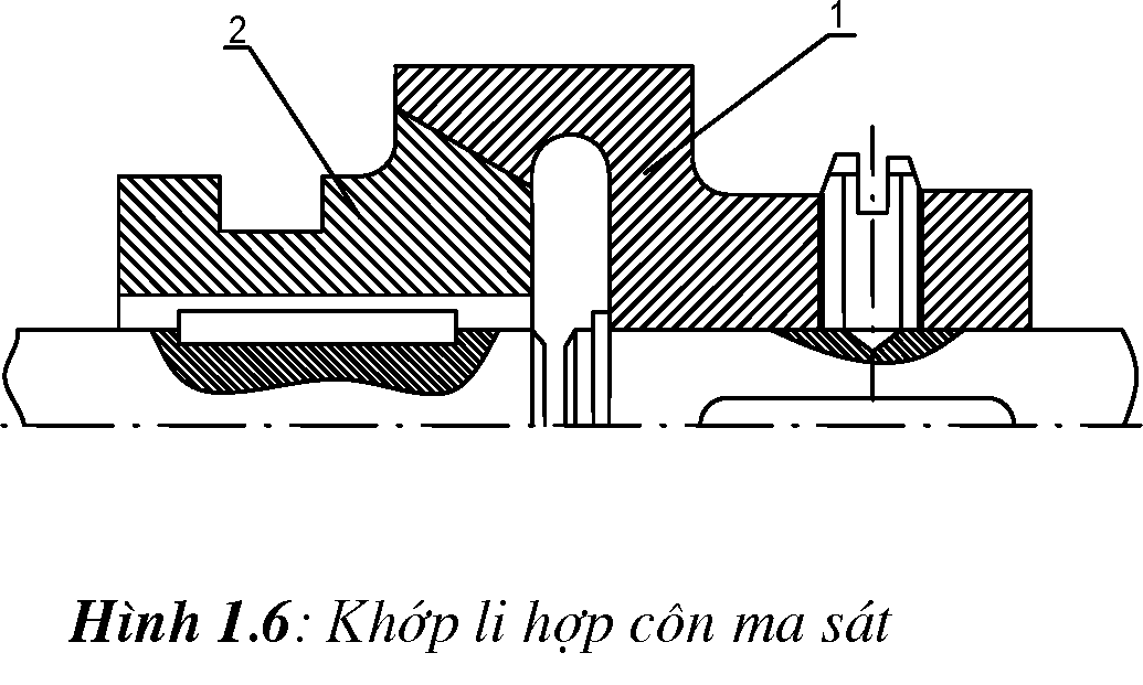 li hop 1