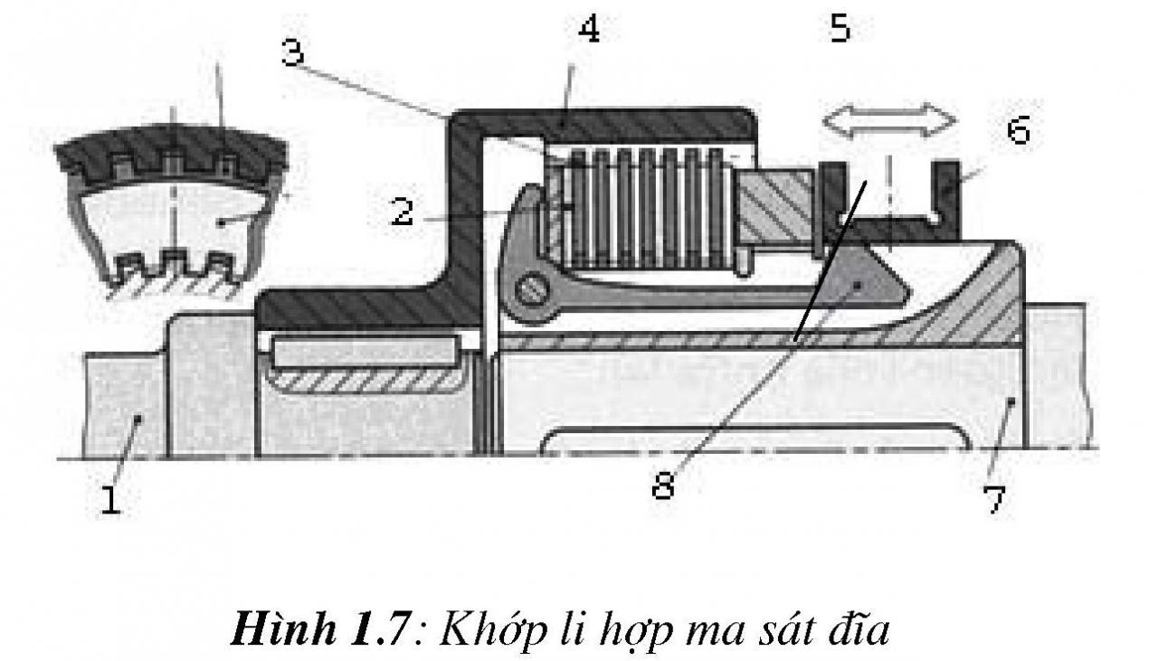 li hop 2